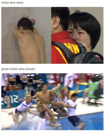 China vs Great Britain in the Olympics