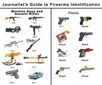 Journalists Guide To Guns