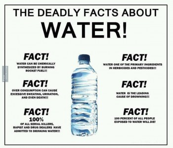 Deadly Facts About Water