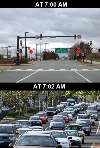 How traffic works