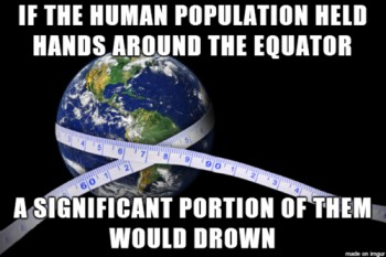 Scientific Facts: Human Population